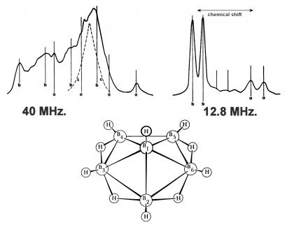 NMR spectrum